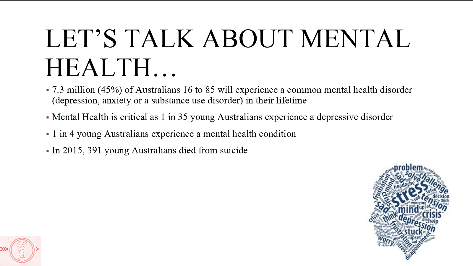 A slide showing the concerning statistics around mental health amongst young people in Australia. It is a significant problem.