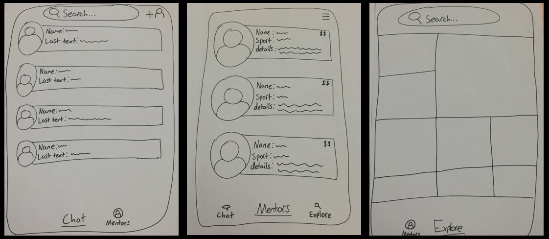 a series of wireframe prototypes for the digital platform